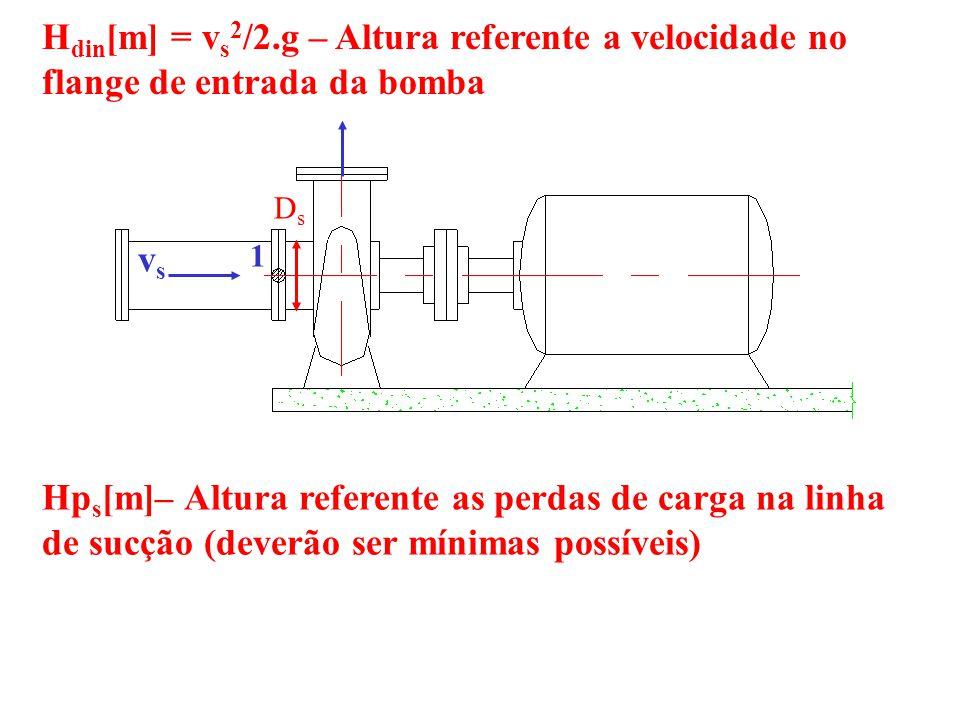 Hdin[m] = vs2/2.g – Altura referente a velocidade no flange de entrada da bomba